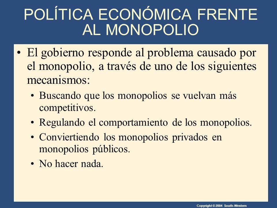 Copyright © 2004 South-Western POLÍTICA ECONÓMICA FRENTE AL MONOPOLIO El gobierno responde al problema causado por el monopolio, a través de uno de los siguientes mecanismos: Buscando que los monopolios se vuelvan más competitivos.