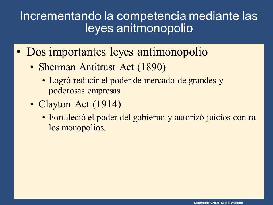 Copyright © 2004 South-Western Dos importantes leyes antimonopolio Sherman Antitrust Act (1890) Logró reducir el poder de mercado de grandes y poderosas empresas.