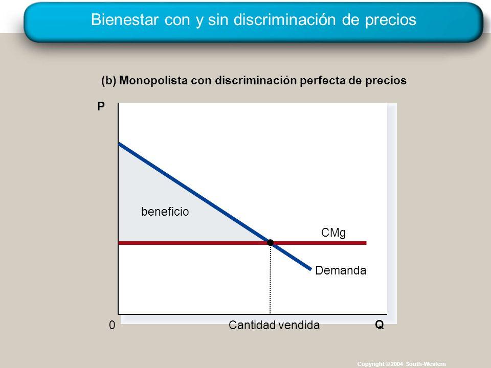 Copyright © 2004 South-Western beneficio (b) Monopolista con discriminación perfecta de precios P 0 Q Demanda CMg Cantidad vendida Bienestar con y sin discriminación de precios