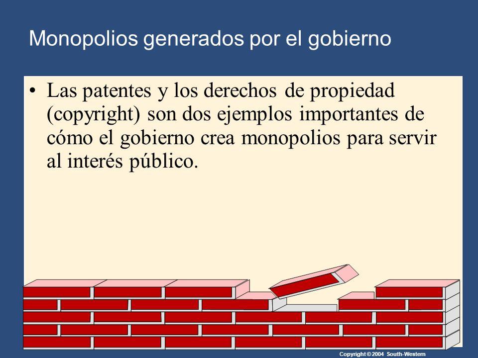 Copyright © 2004 South-Western Las patentes y los derechos de propiedad (copyright) son dos ejemplos importantes de cómo el gobierno crea monopolios para servir al interés público.