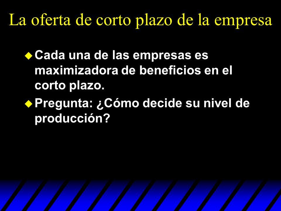 La oferta de corto plazo de la empresa Cada una de las empresas es maximizadora de beneficios en el corto plazo. Pregunta: ¿Cómo decide su nivel de pr