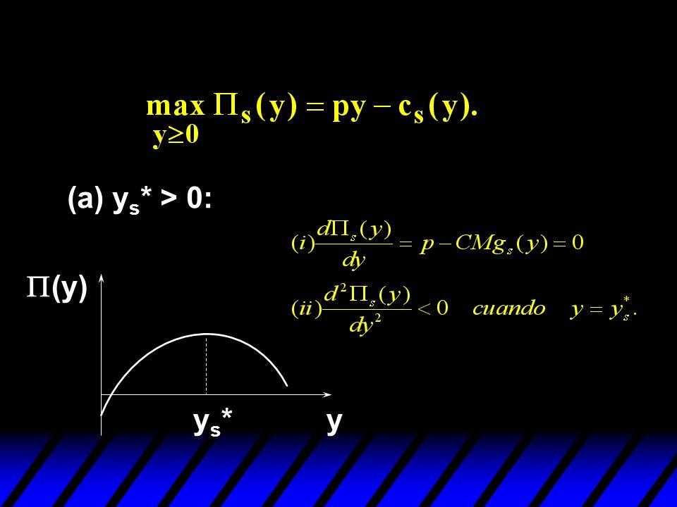 (a) y s * > 0: (y) yys*ys*
