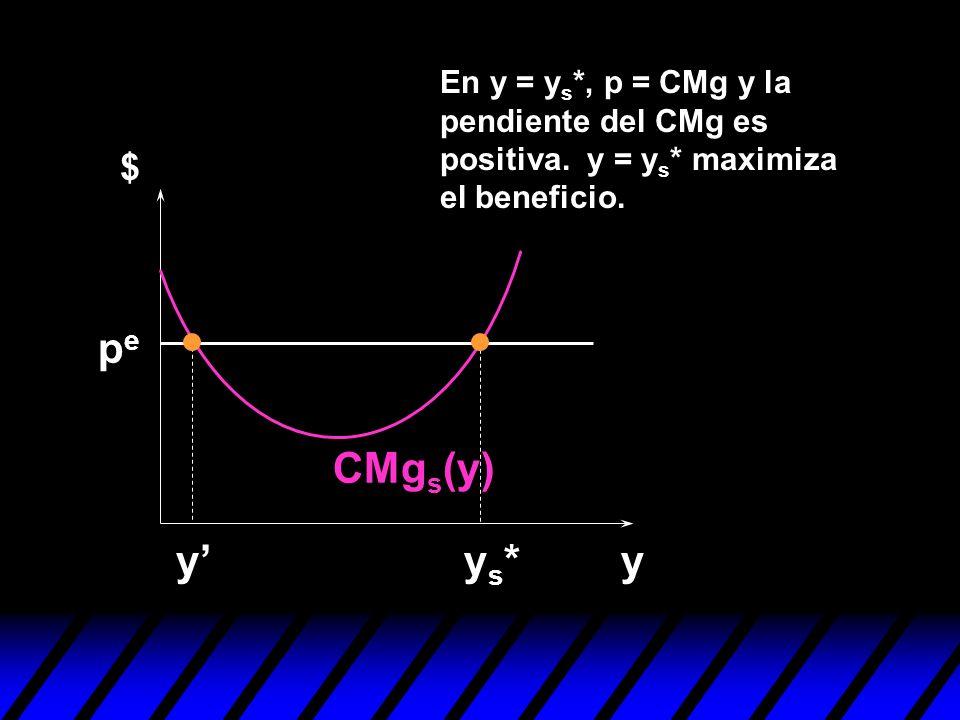 $ y pepe ys*ys*y En y = y s *, p = CMg y la pendiente del CMg es positiva. y = y s * maximiza el beneficio. CMg s (y)