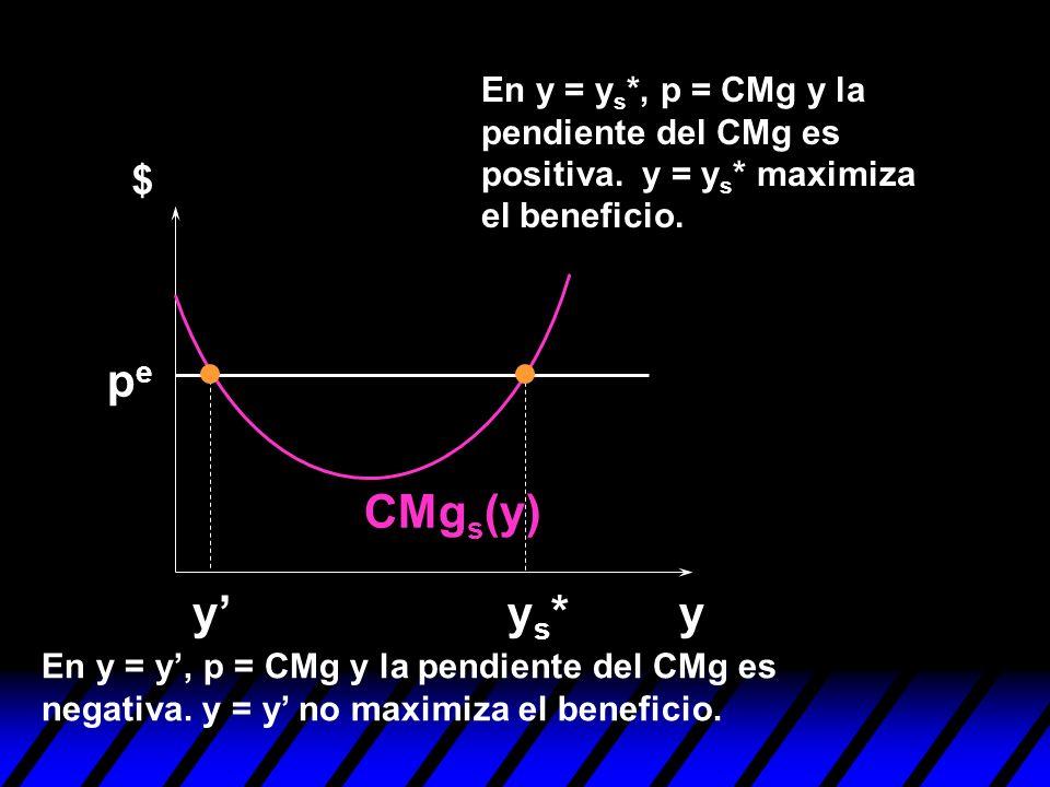 $ y pepe ys*ys*y En y = y, p = CMg y la pendiente del CMg es negativa. y = y no maximiza el beneficio. CMg s (y) En y = y s *, p = CMg y la pendiente