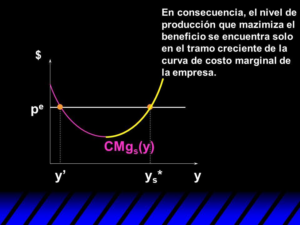 $ y pepe y En consecuencia, el nivel de producción que mazimiza el beneficio se encuentra solo en el tramo creciente de la curva de costo marginal de