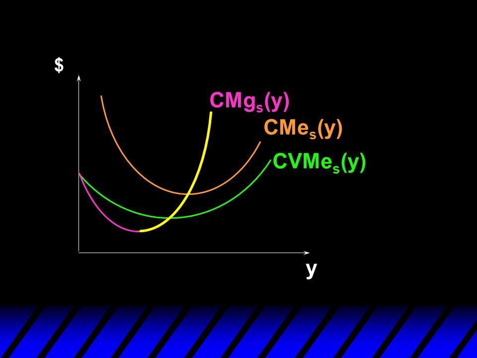 CVMe s (y) CMe s (y) CMg s (y) $ y