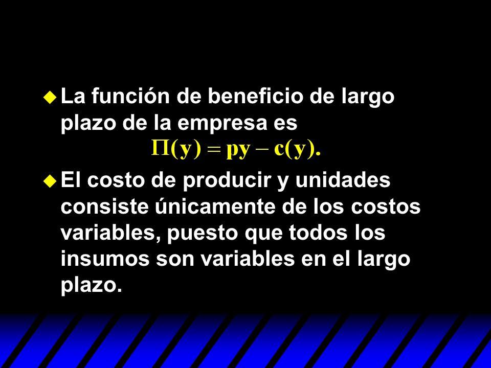 La función de beneficio de largo plazo de la empresa es El costo de producir y unidades consiste únicamente de los costos variables, puesto que todos