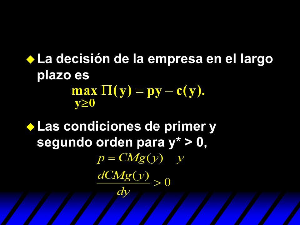 La decisión de la empresa en el largo plazo es Las condiciones de primer y segundo orden para y* > 0,