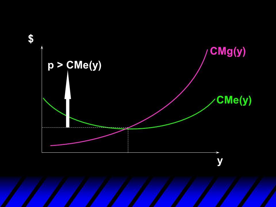 CMg(y) CMe(y) y $ p > CMe(y)