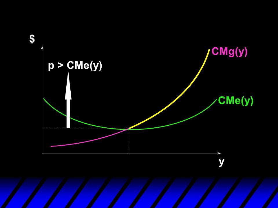 y $ CMg(y) CMe(y) p > CMe(y)