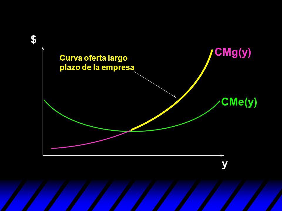 y $ Curva oferta largo plazo de la empresa CMg(y) CMe(y)