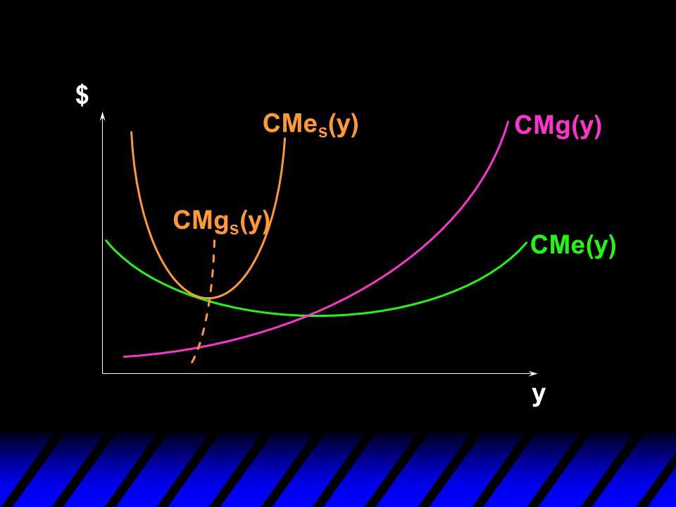 CMg(y) CMe(y) y $ CMe s (y) CMg s (y)