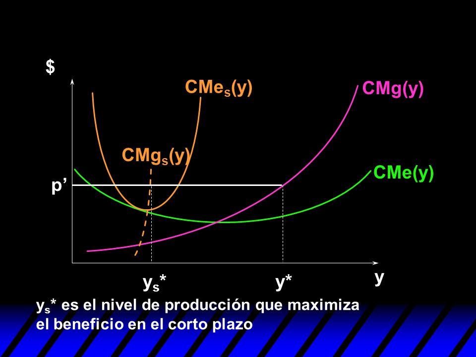 y $ p ys*ys*y* y s * es el nivel de producción que maximiza el beneficio en el corto plazo CMg(y) CMe(y) CMe s (y) CMg s (y)