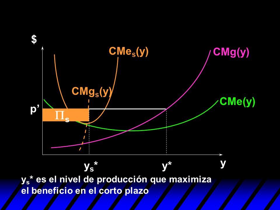 y $ p ys*ys*y* s CMg(y) CMe(y) CMe s (y) CMg s (y) y s * es el nivel de producción que maximiza el beneficio en el corto plazo