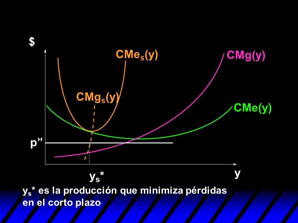 y $ p ys*ys* y s * es la producción que minimiza pérdidas en el corto plazo CMg(y) CMe(y) CMe s (y) CMg s (y)