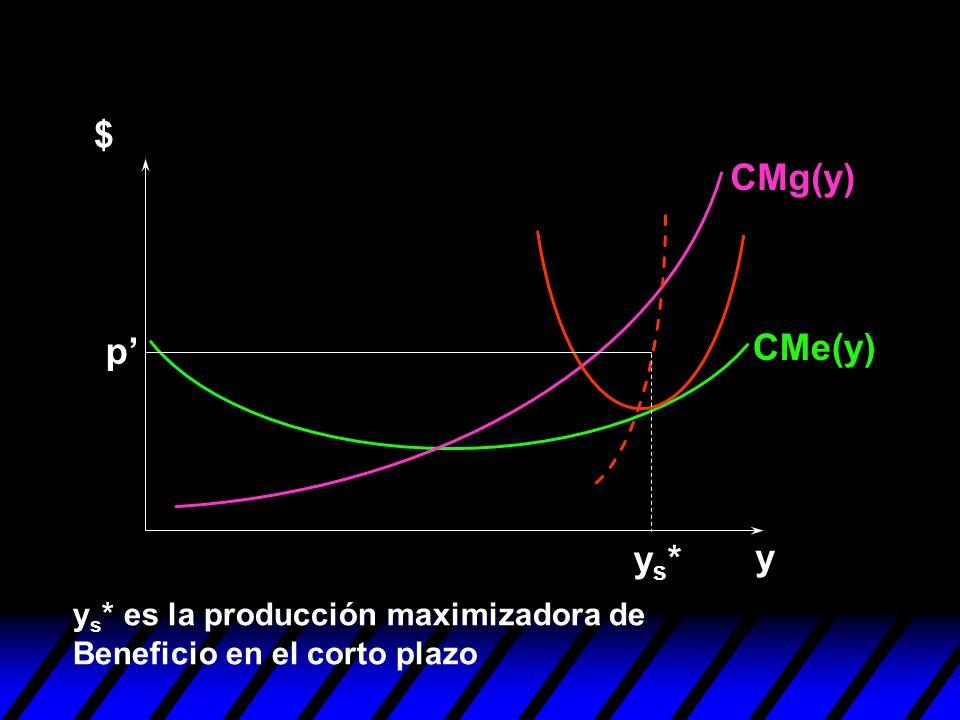 y $ p ys*ys* y s * es la producción maximizadora de Beneficio en el corto plazo CMg(y) CMe(y)
