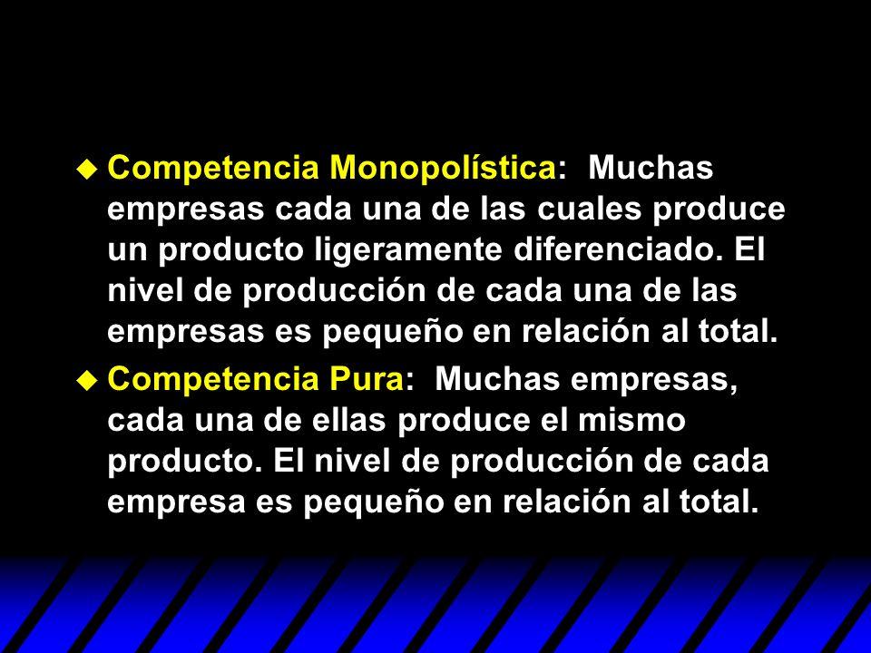 Competencia Monopolística: Muchas empresas cada una de las cuales produce un producto ligeramente diferenciado. El nivel de producción de cada una de