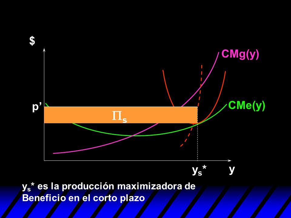 y $ p ys*ys* s y s * es la producción maximizadora de Beneficio en el corto plazo CMg(y) CMe(y)