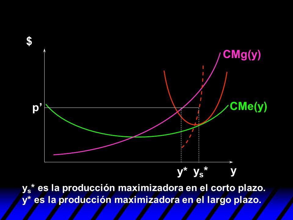 y $ p ys*ys* y s * es la producción maximizadora en el corto plazo. y* es la producción maximizadora en el largo plazo. y* CMg(y) CMe(y)