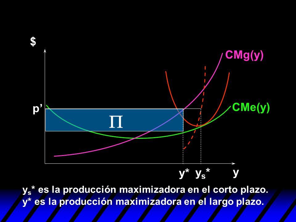 y $ p ys*ys* y* y s * es la producción maximizadora en el corto plazo. y* es la producción maximizadora en el largo plazo. CMg(y) CMe(y)