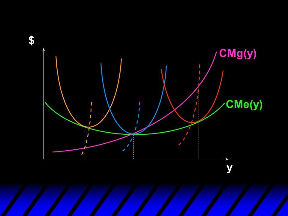 CMg(y) CMe(y) y $