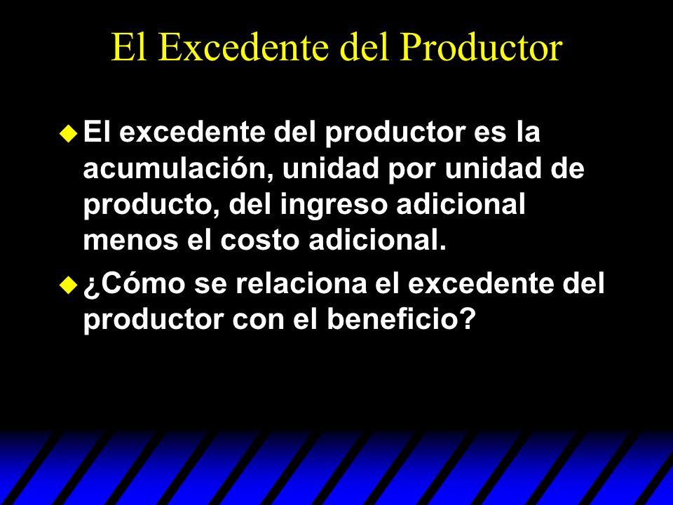 El Excedente del Productor El excedente del productor es la acumulación, unidad por unidad de producto, del ingreso adicional menos el costo adicional