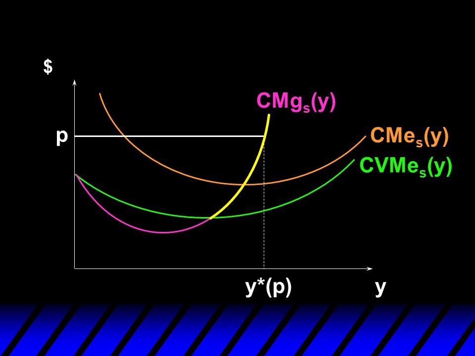 y $ p y*(p) CVMe s (y) CMe s (y) CMg s (y)