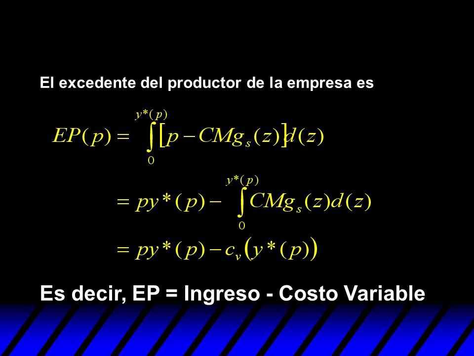 El excedente del productor de la empresa es Es decir, EP = Ingreso - Costo Variable