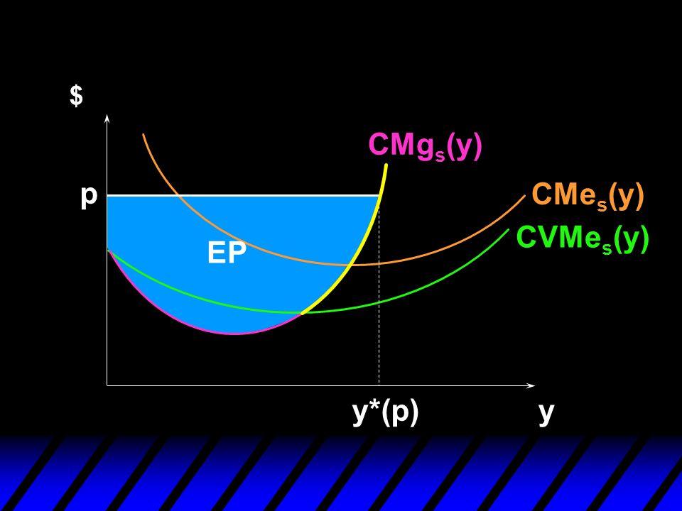 y $ p EP y*(p) CVMe s (y) CMe s (y) CMg s (y)