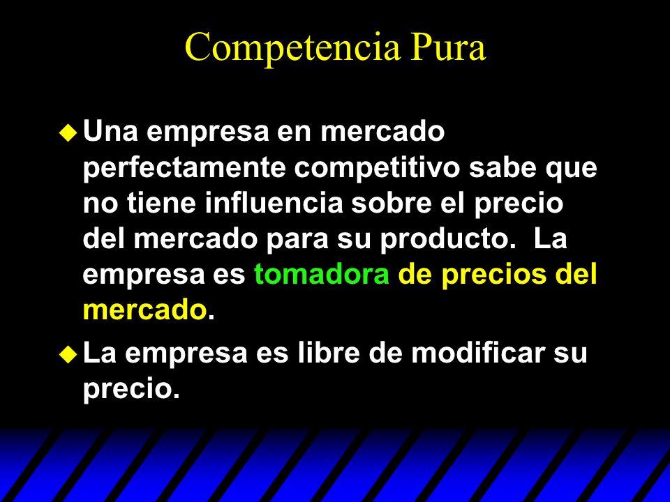 Competencia Pura Una empresa en mercado perfectamente competitivo sabe que no tiene influencia sobre el precio del mercado para su producto. La empres