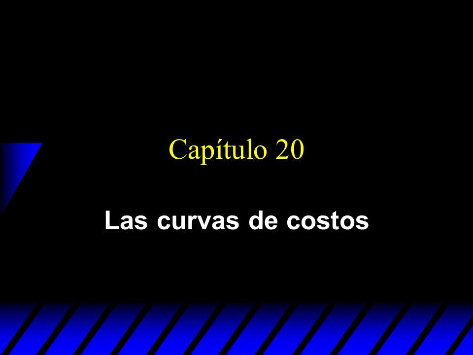 Las Curvas de Costos u La curva de costo total es el grafico de la función de costos totales de la empresa.