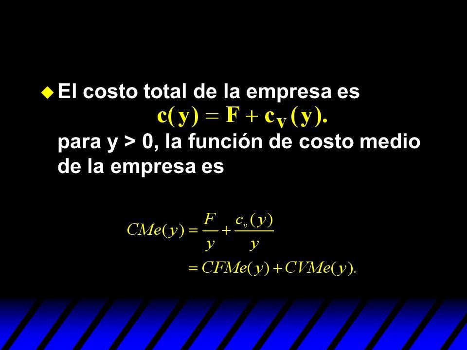 u El costo total de la empresa es para y > 0, la función de costo medio de la empresa es