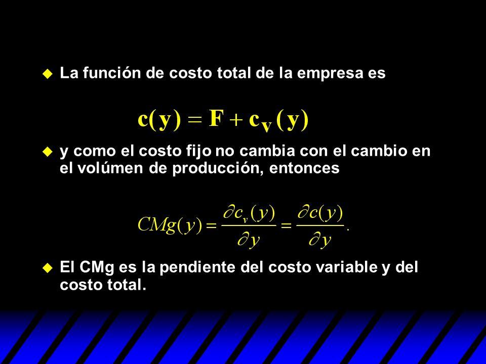 u La función de costo total de la empresa es u y como el costo fijo no cambia con el cambio en el volúmen de producción, entonces u El CMg es la pendi