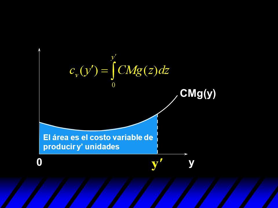 CMg(y) y0 El área es el costo variable de producir y unidades