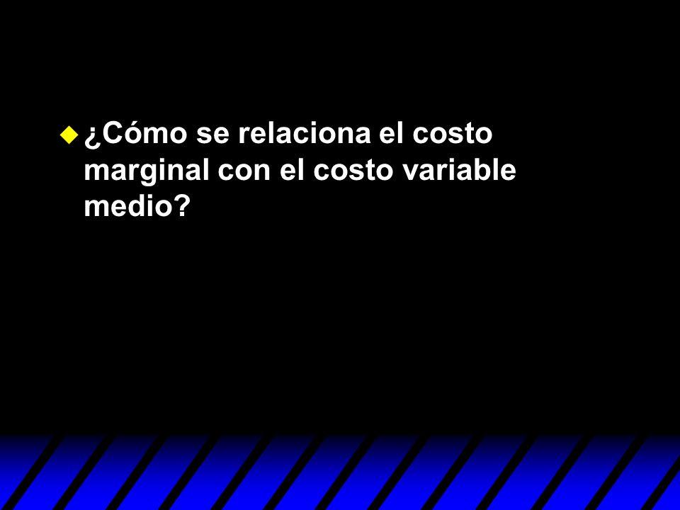 u ¿Cómo se relaciona el costo marginal con el costo variable medio?