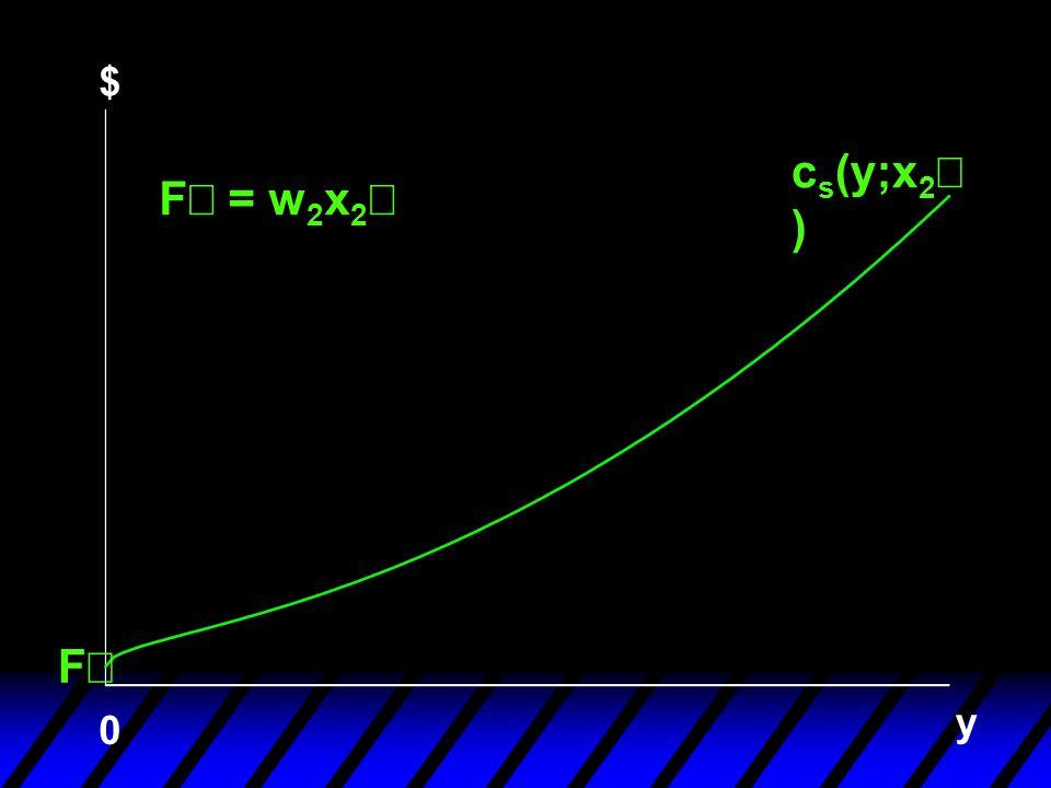 y 0 F = w 2 x 2 F c s (y;x 2 ) $