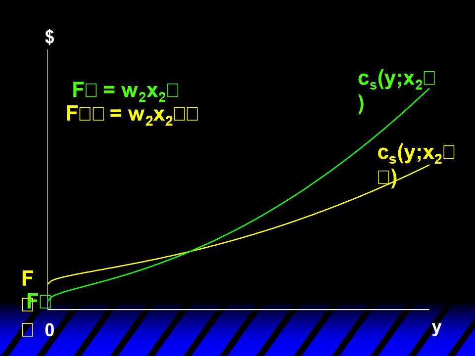 y F 0 F = w 2 x 2 F c s (y;x 2 ) $