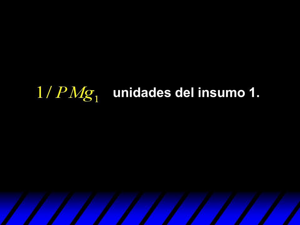 unidades del insumo 1.
