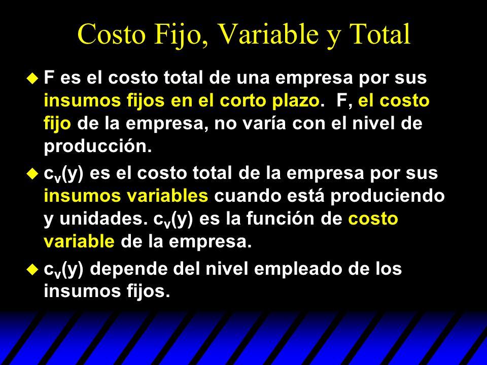 Costo Fijo, Variable y Total u F es el costo total de una empresa por sus insumos fijos en el corto plazo. F, el costo fijo de la empresa, no varía co