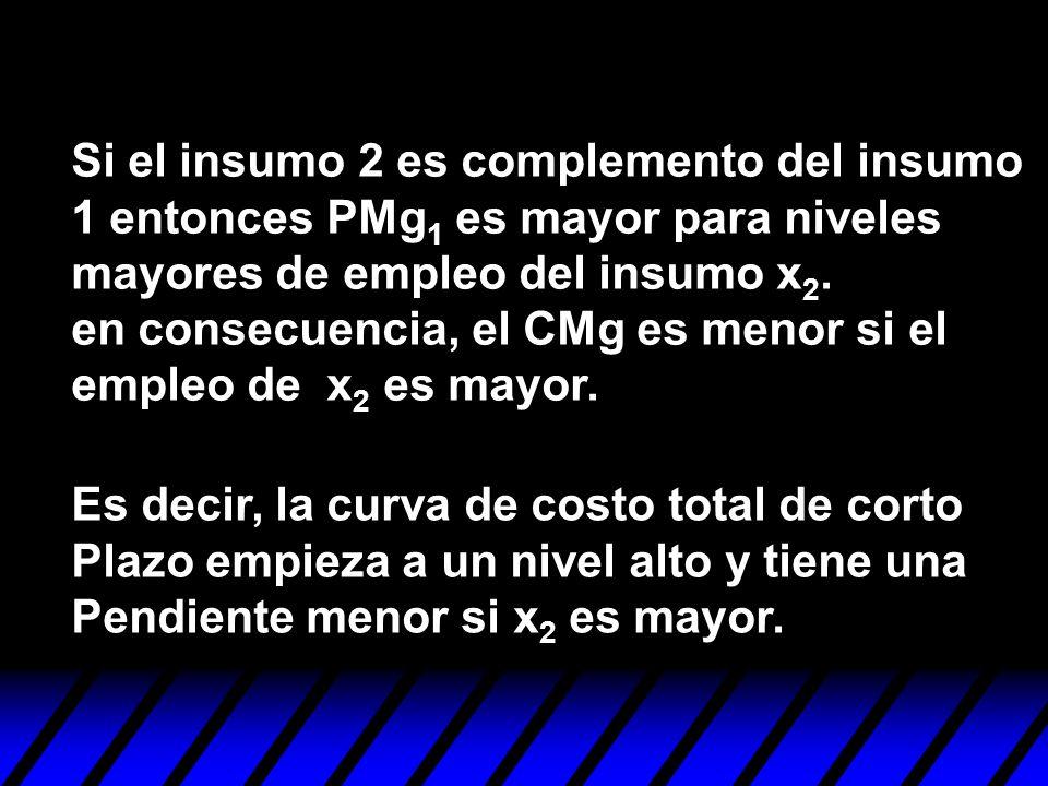 Si el insumo 2 es complemento del insumo 1 entonces PMg 1 es mayor para niveles mayores de empleo del insumo x 2. en consecuencia, el CMg es menor si