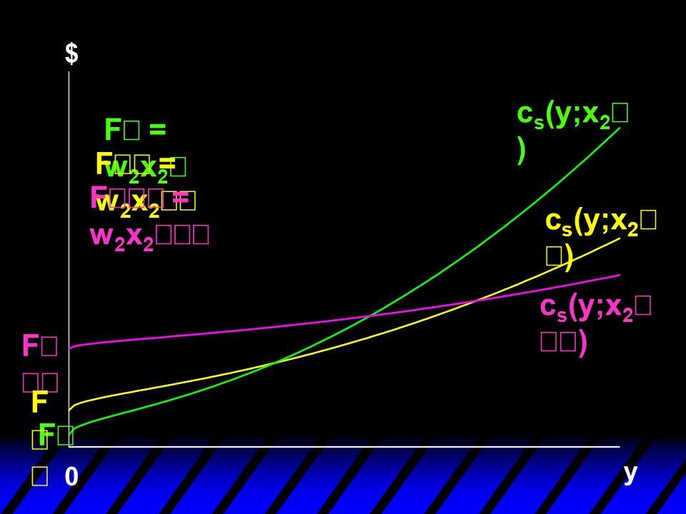 y F 0 F = w 2 x 2 F c s (y;x 2 ) $ F