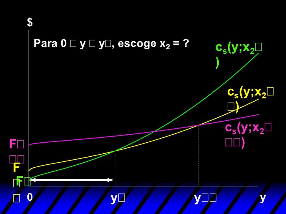 y F 0 F y y Para 0 y y, escoge x 2 = ? c s (y;x 2 ) $ F