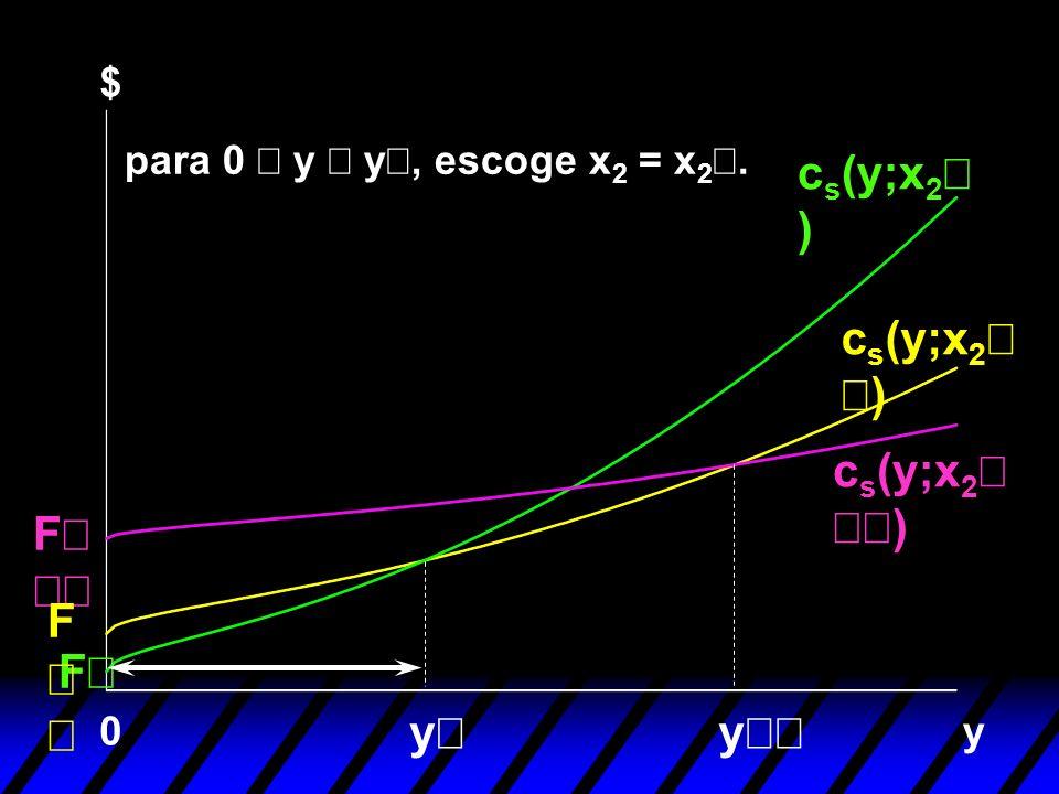y F 0 F y y para 0 y y, escoge x 2 = x 2. c s (y;x 2 ) $ F