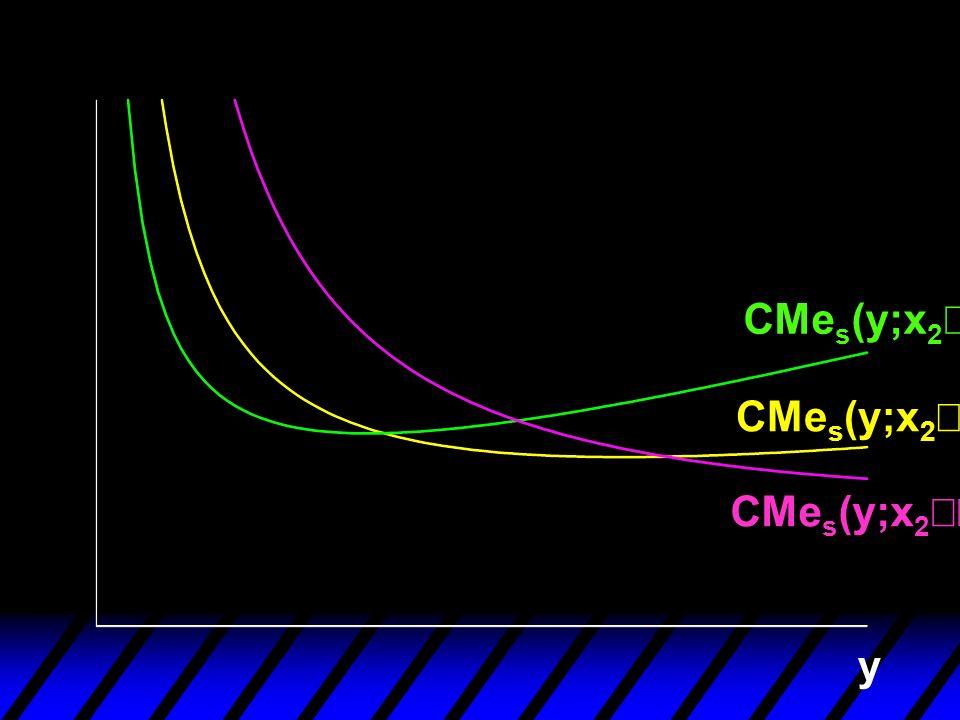 y CMe s (y;x 2 )