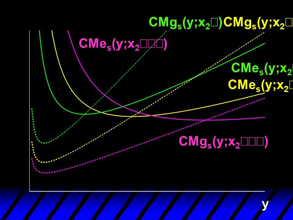 y CMg s (y;x 2 )