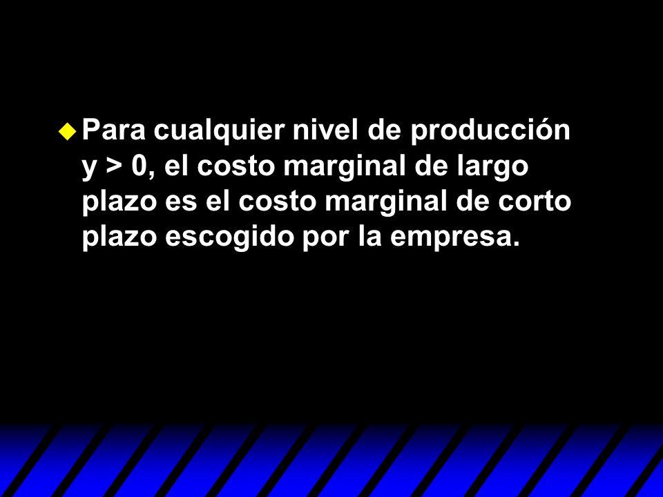 u Para cualquier nivel de producción y > 0, el costo marginal de largo plazo es el costo marginal de corto plazo escogido por la empresa.