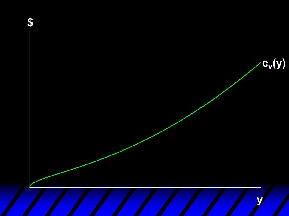 u pregunta: ¿la curva de costo marginal es la envolvente menor de las curvas de costo marginal de corto plazo?