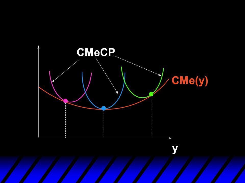 CMe(y) y CMeCP