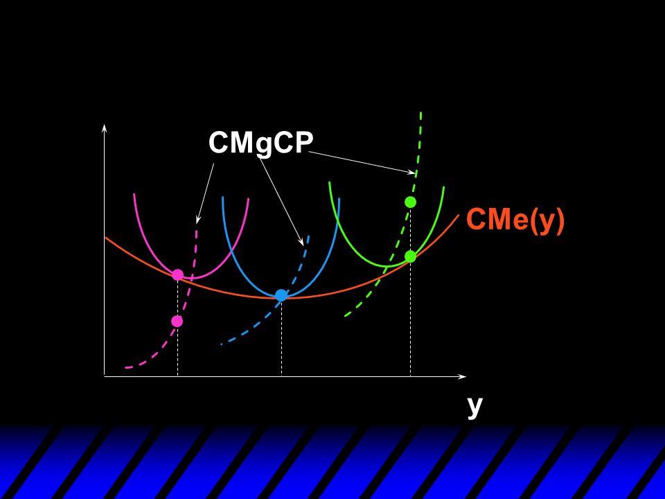 CMe(y) y CMgCP