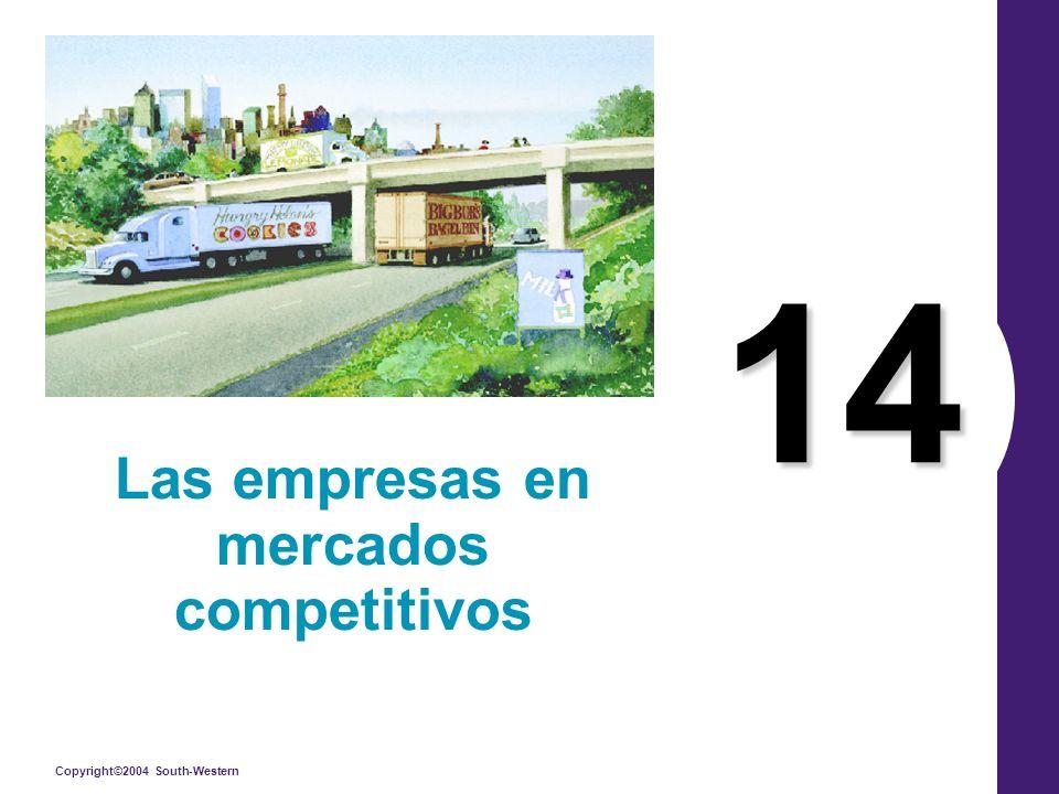 MAXIMIZACIÓN DEL BENEFICIO Y CURVA DE OFERTA DE LA EMPRESA COMPETITIVA El objetivo de la empresa competitiva es maximizar el beneficio.